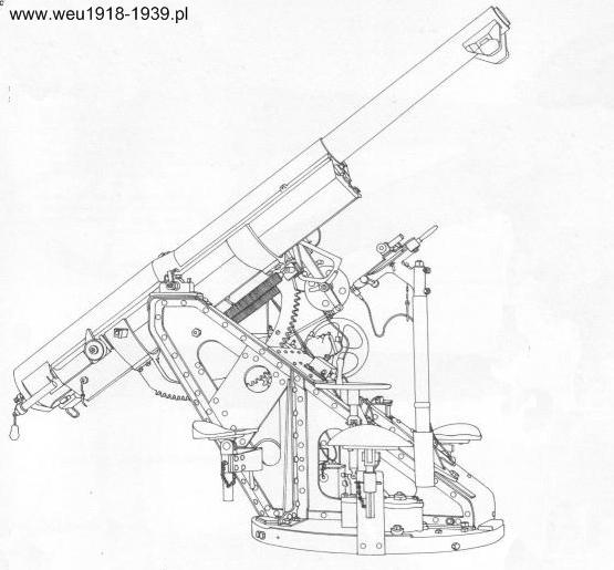 Armata 75 mm wz.97 na samochodowej podstawie przeciwlotniczej