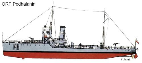 ORP Podhalanin - bliźniacza jednostka
