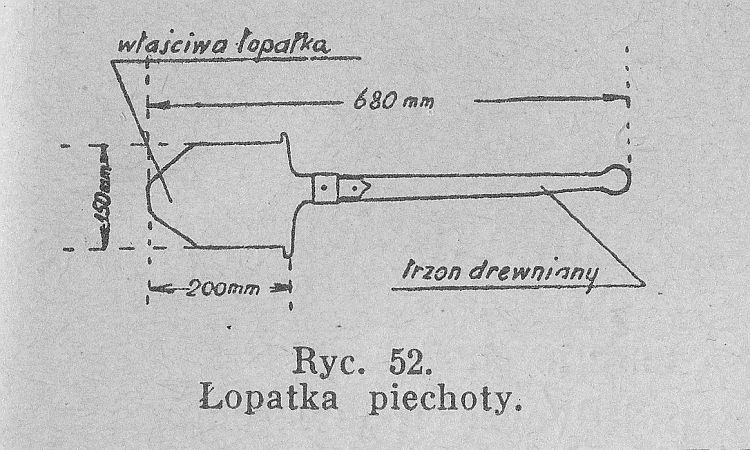Łopatka piechoty_3