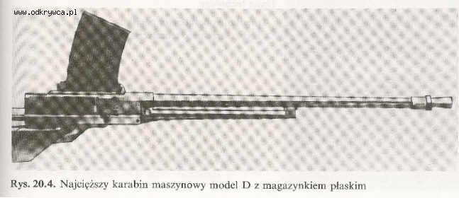 Najcięższy karabin maszynowy model D z magazynkiem płaskim