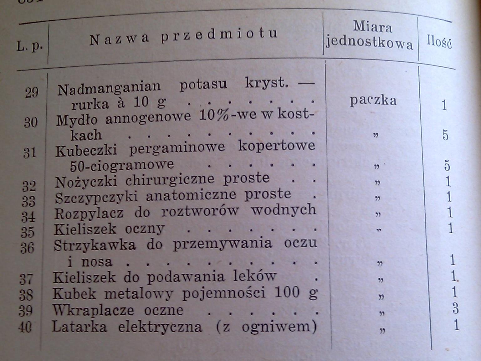 """Zawartość apteczki plecakowej """"BBK"""""""