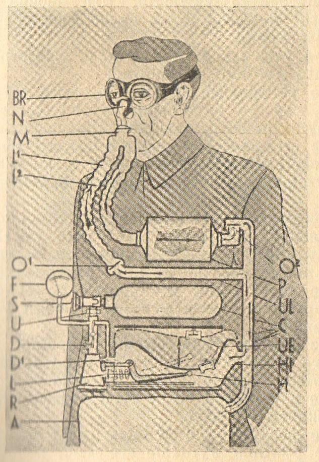 Schemat działania automatyczno-płucnego aparatu tlenowego Drager'a H.S.S. wz.24