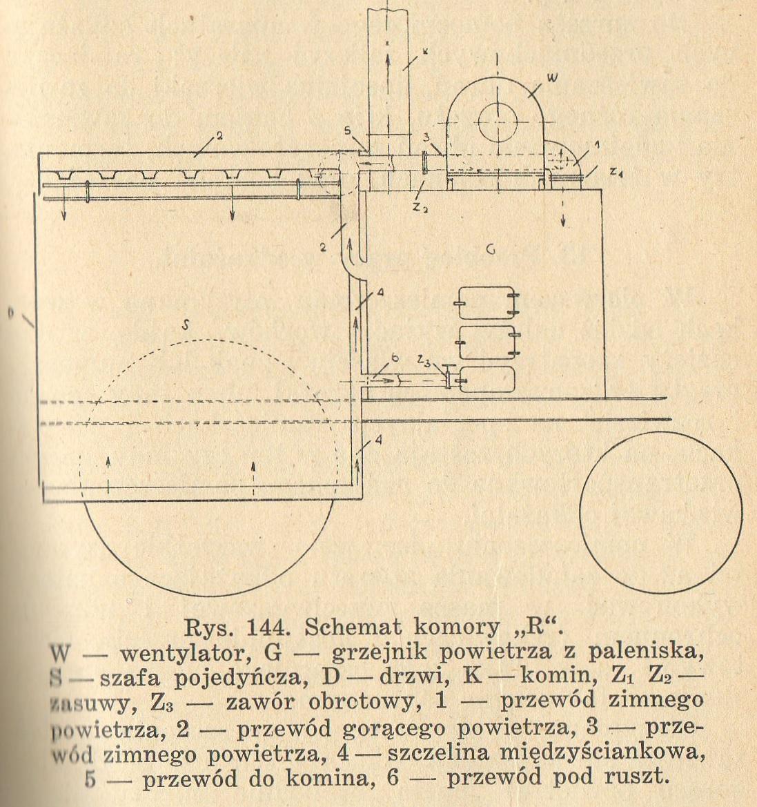 Schemat komory R