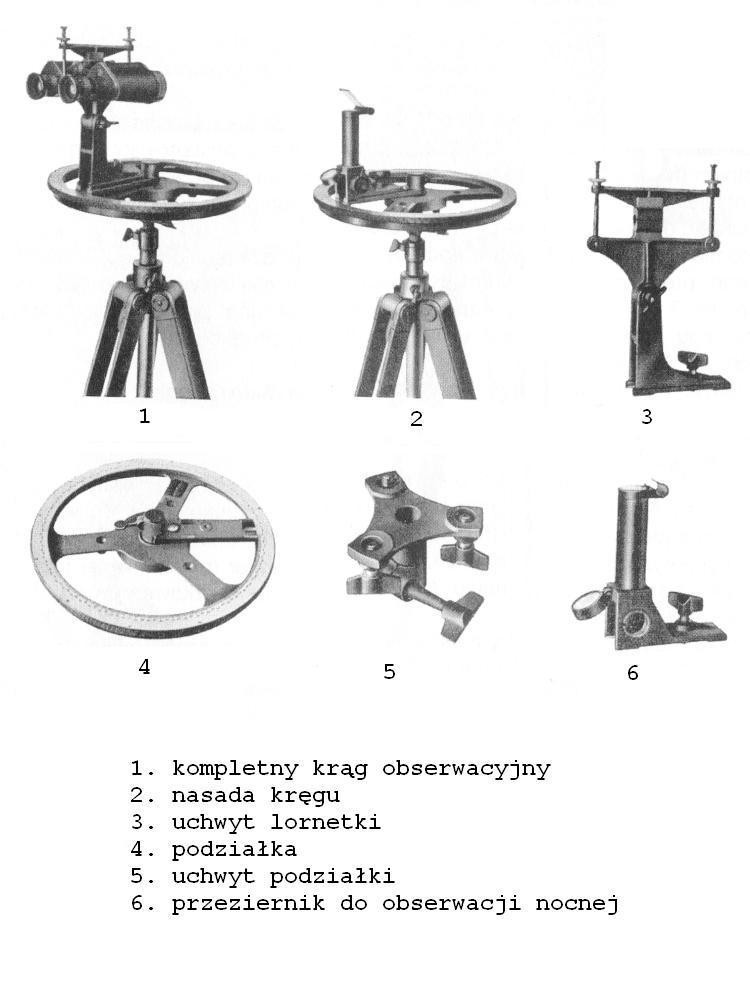 Krąg obserwacyjny wz. 24