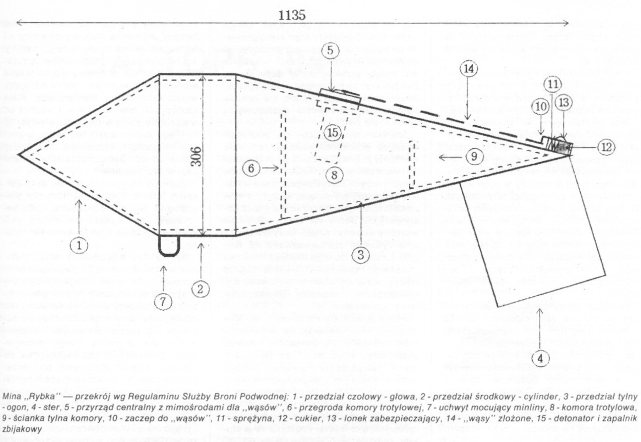 Schemat konstrukcji miny