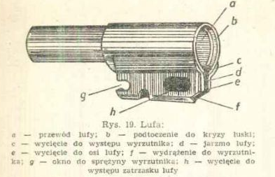 Lufa pistoletu sygnałowego wz. 1944
