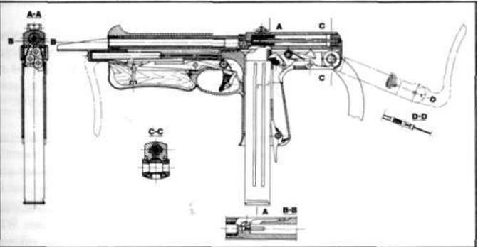 Projekt pistoletu maszynowego RAK. według założeń patentowych